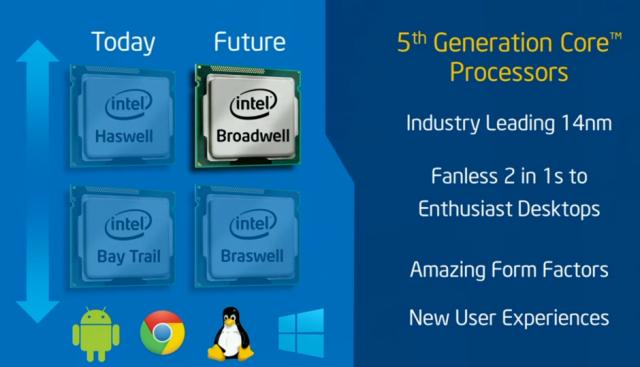 Intel core chips