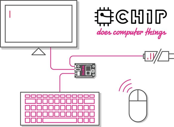 CHIP PC 2