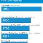 GeekBench 3 Multi-Core Score_small