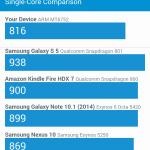 Geekbench 3 Single-Core Score