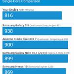 Geekbench 3 Single-Core Score_small