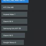 Mlais M52 Android KitKat Antutu Benchmark 01_small