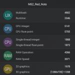 Mlais M52 Android KitKat Antutu Benchmark 02