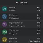 Mlais M52 Android KitKat Antutu Benchmark 02_small