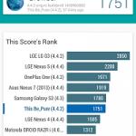 Ulefone Be Pure Vellamo Mobile Benchmark 03