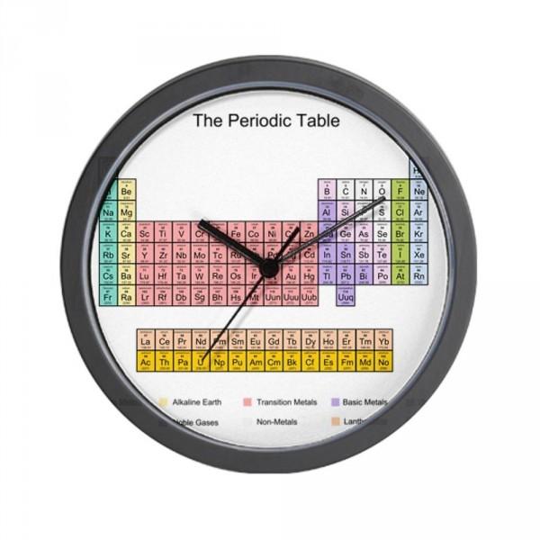 Periodic Table Alarm Clock 1