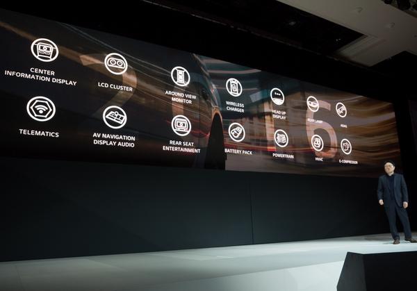 LG-Cars-CES-2016